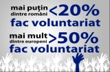 Voluntariatul in Romania