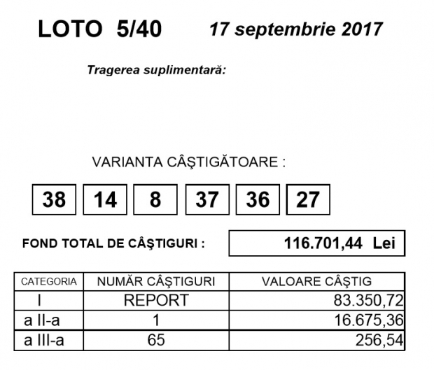 Loto 5 din 40 special