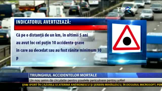 Triunghiul accidentelor mortale