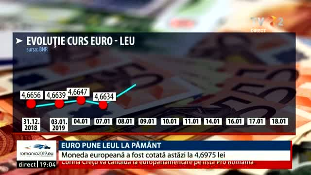 Euro pune leul la pământ