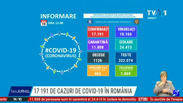 Bilant infectari cu COVID-19 - 19 mai, Telejurnal 14